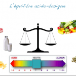 Equilibre-acido-basique-synergie-alimentaire