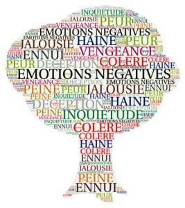 EMOTIONS-NEGATIVES