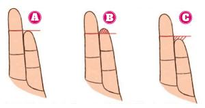longueur-de-petit-doigt-dit-de-personnalite